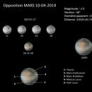 Mars opposition 2014,                                Nicolas JAUME