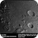 Vallis Alpes, Aristoteles and Eudoxus,                                umbarak