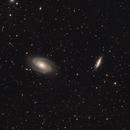 M 81 20210401,                                teko38