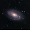 M81,                                RPrevost