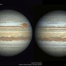 Comparing Jupiter,                                Astroavani - Ava...