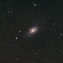 NGC2403,                                Discret68