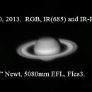 Saturn,                                bunyon