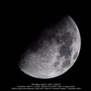 The Moon with the Fujifilm X-T20,                                Dominique Callant
