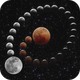 Total Lunar Eclipse July 27, 2018 - From 22h15 to 23h40,                                Ray Caro