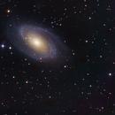 M81/82,                                rooftopastro