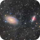 M81 & M82 with IFN (data shared by Oscar),                                Marco Favro