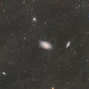 M81, M82, IFN,                                Zoltan Panik (ijanik)