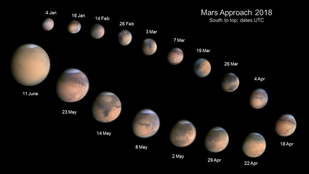 Mars' Approach to Opposition 2018 as at 11 June,                                LacailleOz