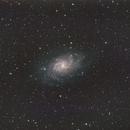 M33 - Triangulum Galaxy HaRGB,                                Wyvern