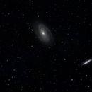 M81 & M82,                                Martin