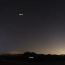 6 Planets,                                Brian Sweeney
