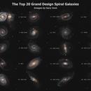Top 20 Grand Design Spiral Galaxies (above -40 dec),                                Gary Imm