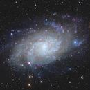 Messier 33,                                Big_Dipper