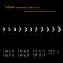 Vénus de décembre 2019 à mai 2020 planche v2,                                Nicolas JAUME
