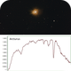 Arcturus with spectral analysis,                                Johannes D. Clausen