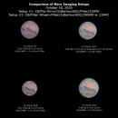 Comparison of Mars Imaging Setups,                                JDJ
