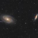 M81/M82,                                Claus Steindl