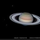 Saturn - June 12, 2020,                                astrolord