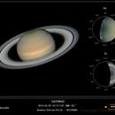 Saturn and projections - 2,                                Conrado Serodio