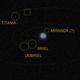 Uranus,                                Giuseppe Donatiello