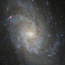 Globular Clusters in M33,                                Vitali