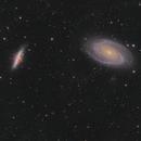 M81 & M82,                                MIRX