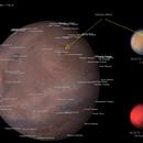 Mars, 2020-02-08,                                Astroavani - Ava...
