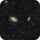M81/M82 widefield with annotated galaxy field,                                Jim Lafferty