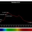 Rastaban Spectrum,                                poblocki1982