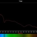 Vega - Spectre,                                Stephane Neveu