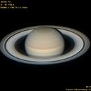 Saturn, april 28-2018,                    Astroavani - Ava...