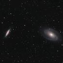 M81 and M82,                                Jason Furman