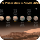 The Planet Mars in Autumn 2020,                                astropical