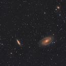 M81 Bode Nebula <> M82 Cigar Galaxy,                                Txema Asensio