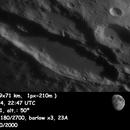 Moon crater Schiller - 2021-03-24,                                xavier