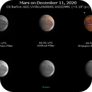 Mars on December 11, 2020 (OSC RGB and IR),                                JDJ