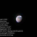 Mars,                                ks_observer