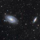 M81 & M82,                                Dean Schwartzenberg