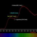 Spica spectral binary system B1V,                                poblocki1982