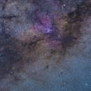 Ara Milky Way,                                Peter Pat