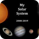 My Solar System 2008-2019,                                Maciej