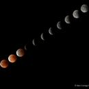 Blood Moon 2018,                                Marc Corretge
