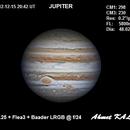 Jupiter,                                Ahmet Kale