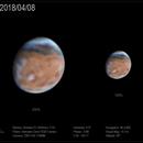 Mars 2018_04_08,                                Astronominsk