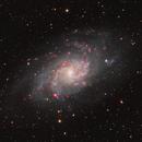 M33 Triangulum Galaxy in LHaRGB,                                Benjamin Csizi