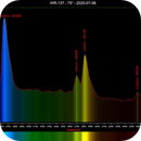 WR-137 Spectrogram,                                Joel Shepherd