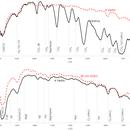 Planet Uranus and the asteroid 4 Vesta - spectral comparison,                                Johannes D. Clausen