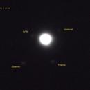 Uranus Moons (Ariel, Umbriel, Titania, Oberon),                                Carlos Alberto Pa...