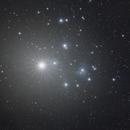 M45 and Venus,                                Shobhit Raj